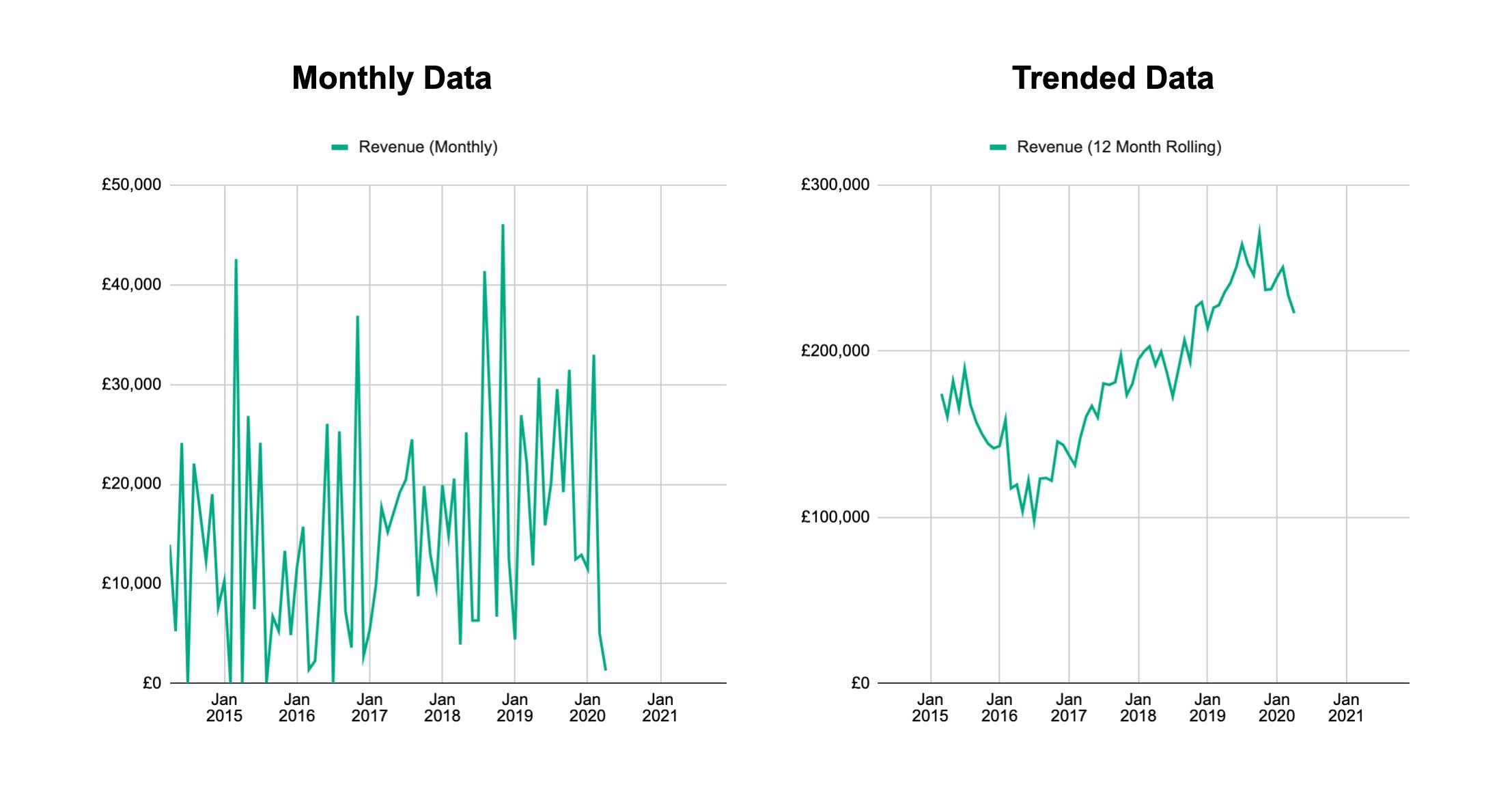 trended-data-v2
